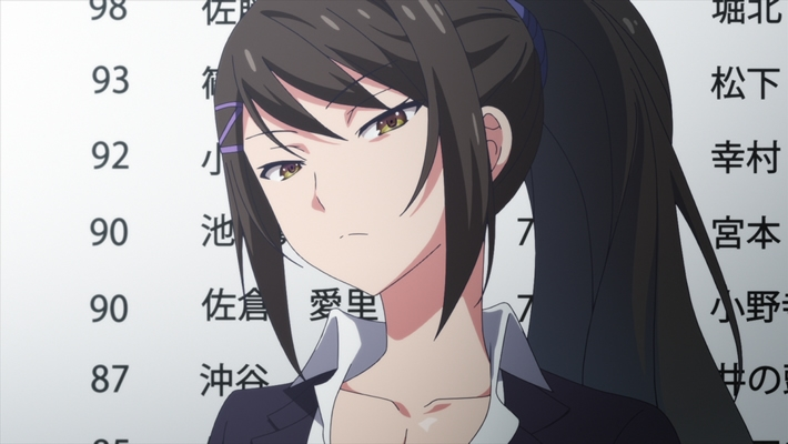 Classroom of the Elite Episode 3 Official Anime Screenshot