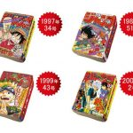 Shueisha's Weekly Shonen Jump is celebrating its 50th anniversary with a big lottery. | Prizes A to D, the Shonen Jump Cushion