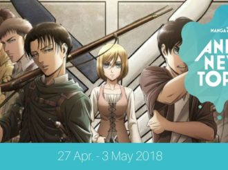 This Week's Top 10 Most Popular Anime News (27 April-3 May 2018)